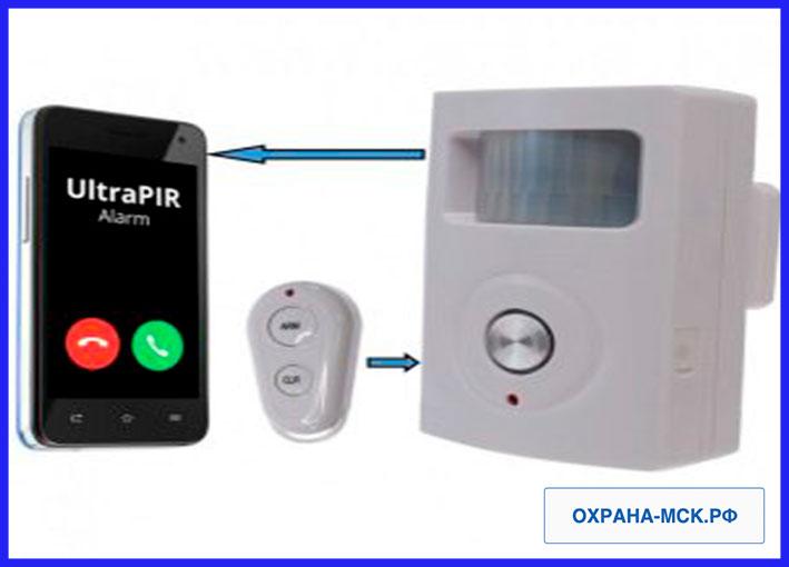 Охранная система для дачи gsm